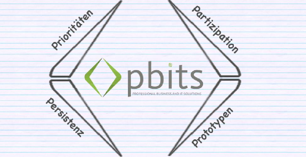 entwicklungsprozesse_pbits